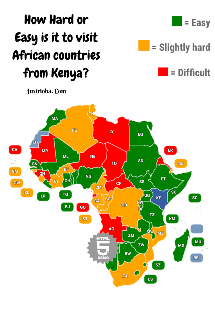 How Hard or Easy is it to visit African countries from Kenya
